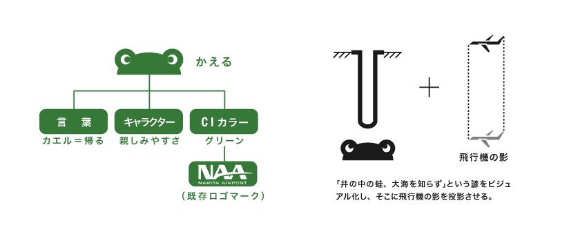 yomiuri03